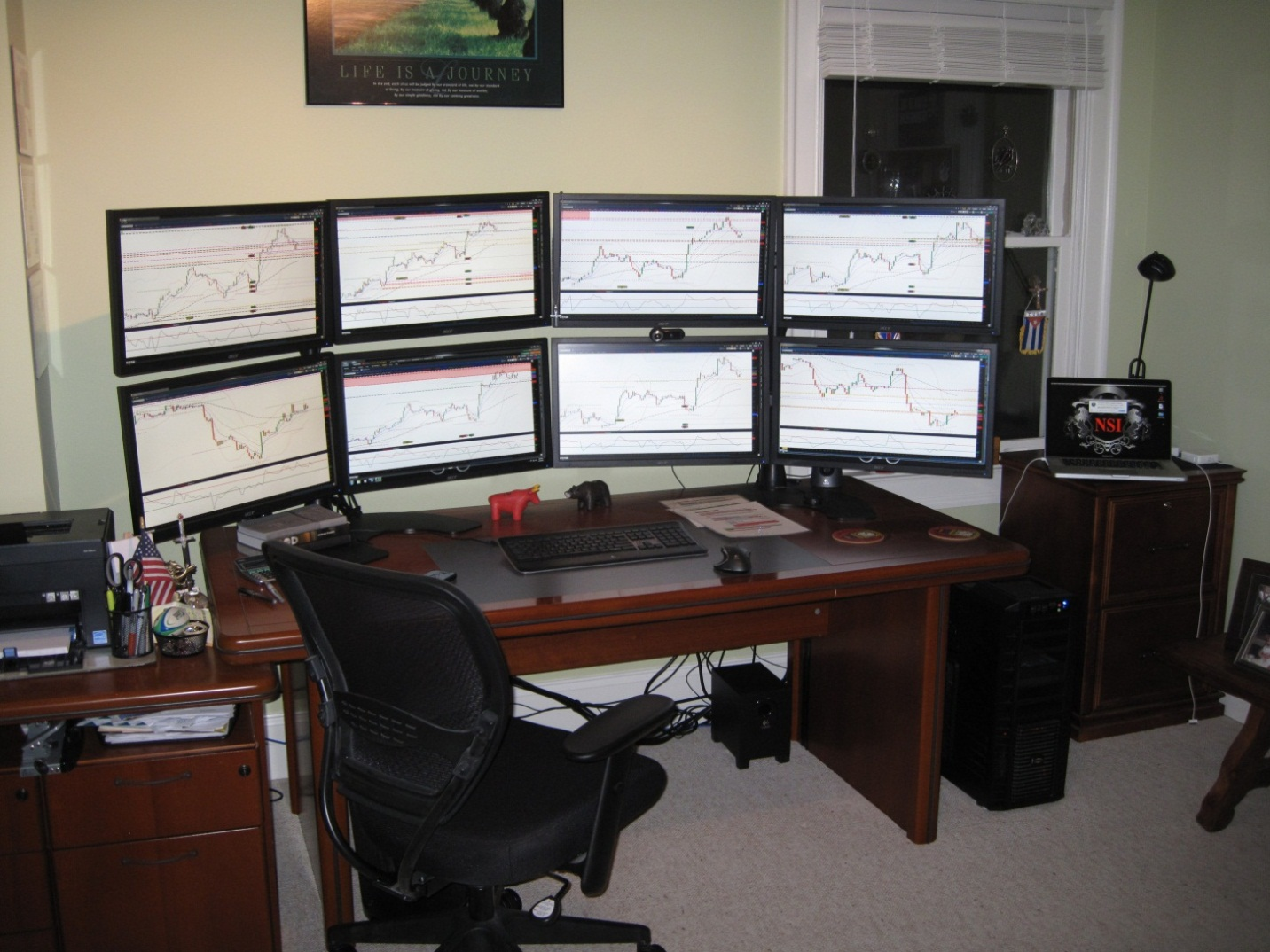 Nevstreet Investments Trading Set Up